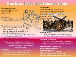 Que-hizo-Jesus-en-la-Semana-Santa